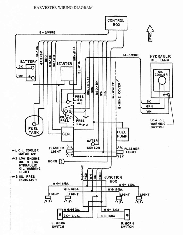 Combine Harvester Schematic Diagram : Farmers first contact us for bei harvester parts